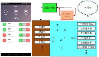 水泵控制器  什么是水泵控制器?